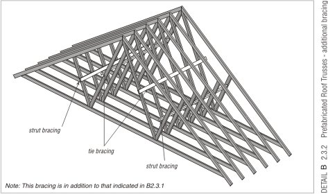 J D Lumber Prefabricated Lumber